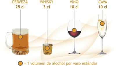Como la ayuda al marido al alcohólico